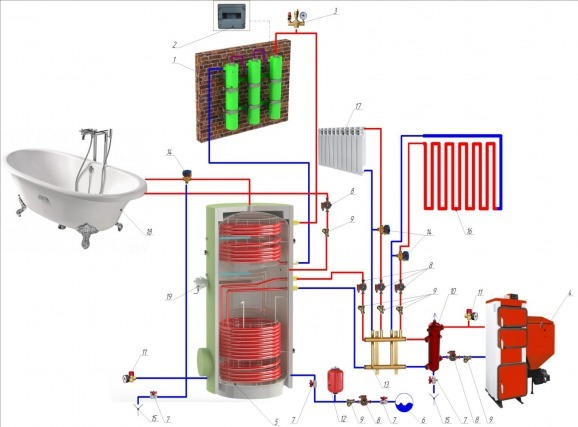 Example diagram of connecting an induction boiler to a solid fuel boiler (CH and DHW) - Lunares.pl