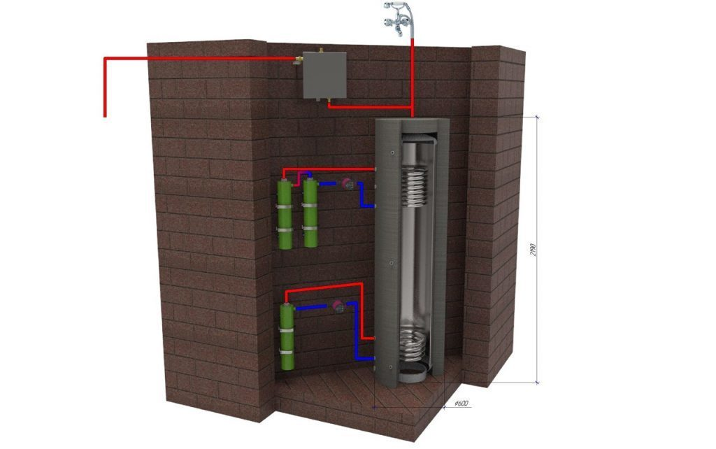 Exemplary diagram of the installation of an induction boiler with DHW - Lunares.pl
