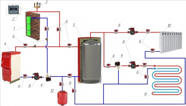 An exemplary connection diagram of an induction boiler with a solid fuel boiler - Lunares.pl
