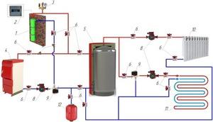 Kotły indukcyjne 2.5 kw do ogrzewania powierzchni 50m² small 1
