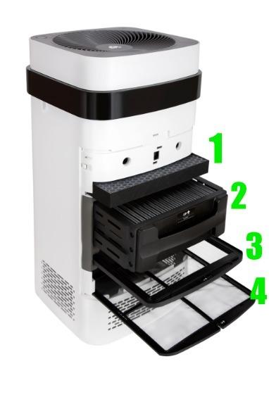 Oczyszczacz powietrza AirdogX5
